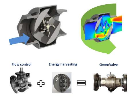 Green valve image