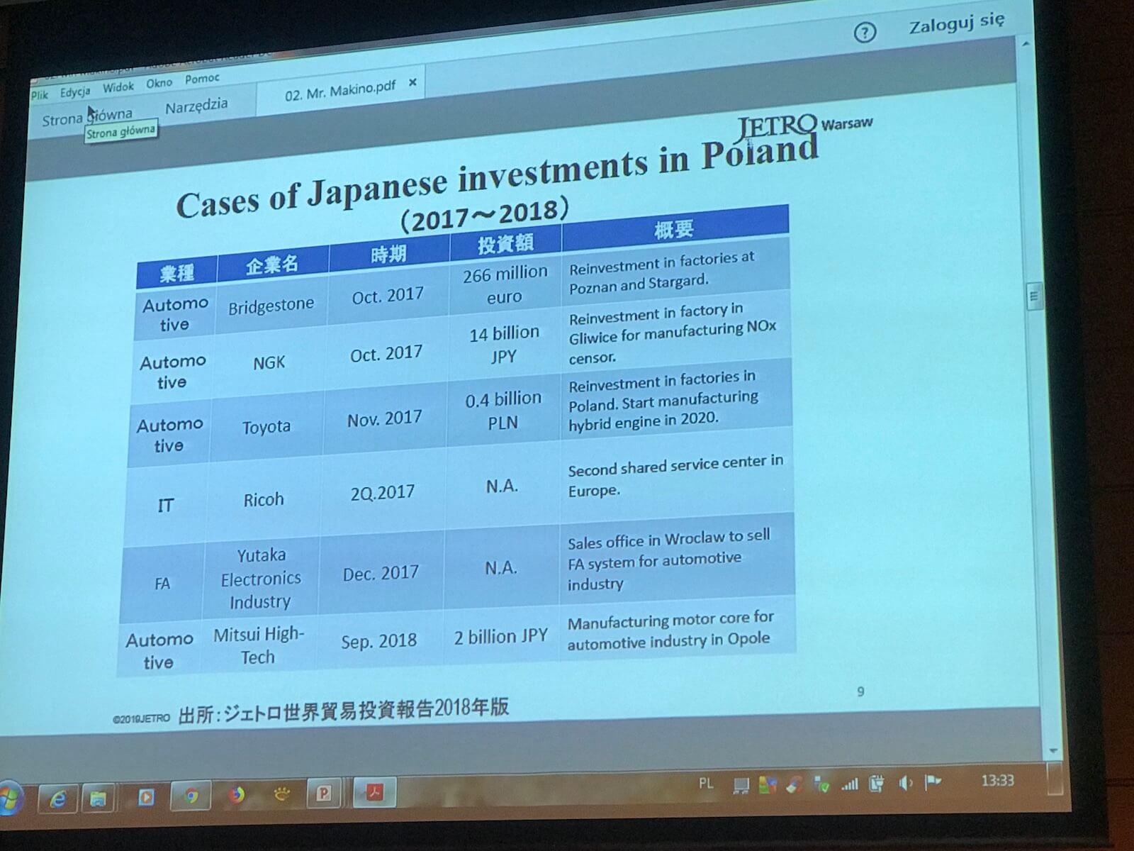 Japan-Poland