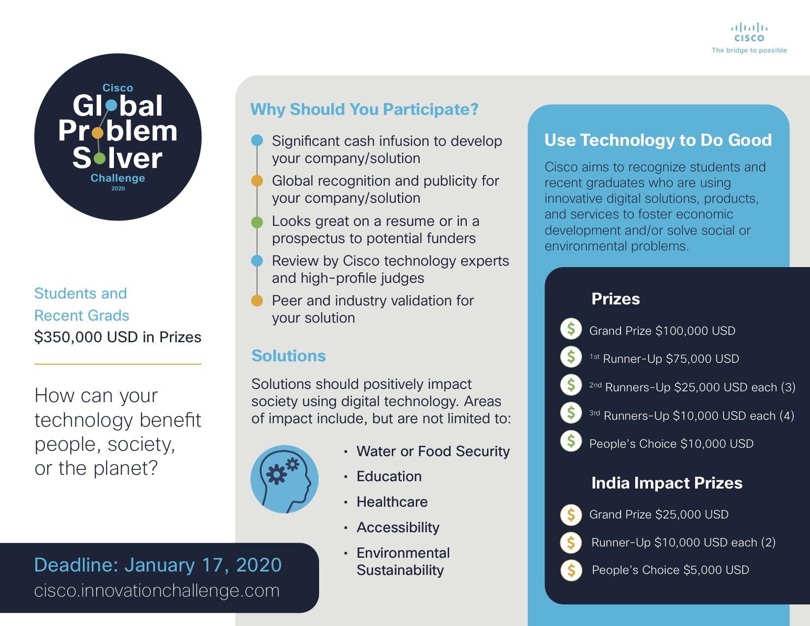 Cisco Global Problem Solver Challenge 2020